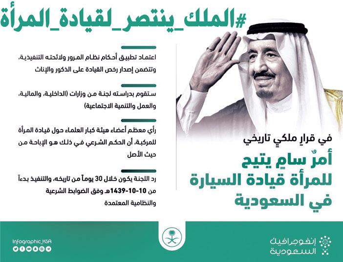 قرار قيادة المرأة للسيارة في السعودية